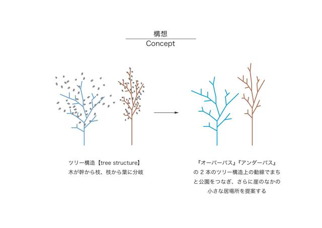 武蔵野美術大学_小笠原