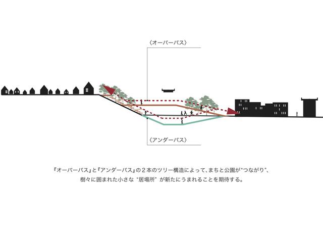 武蔵野美術大学_小笠原3