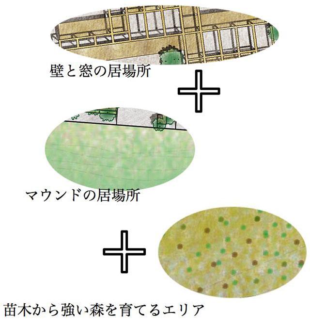 08.全体構成濱中